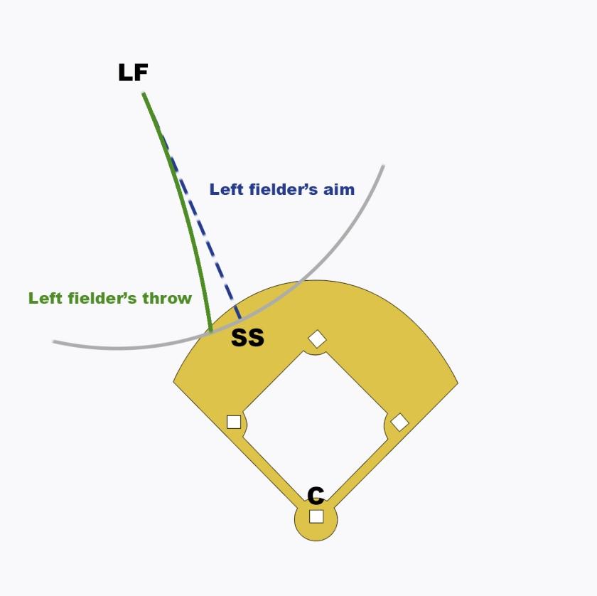 baseballcut4